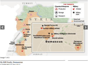 US targets on Syria